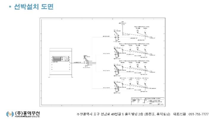 UHF ONBOARD_Page_09.jpg