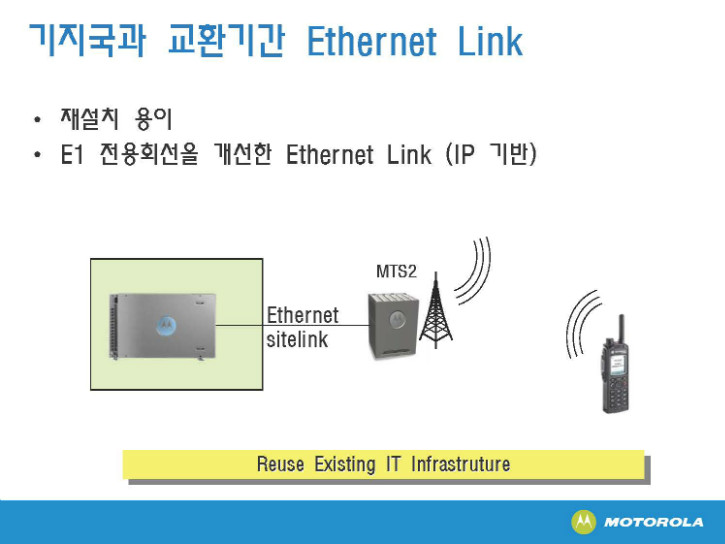 Dimetra Lite solution overview_KOR-2_Page_21.jpg