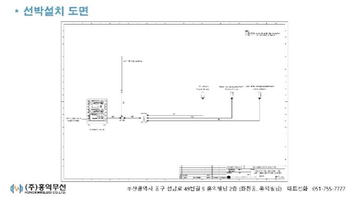 UHF ONBOARD_Page_10.jpg