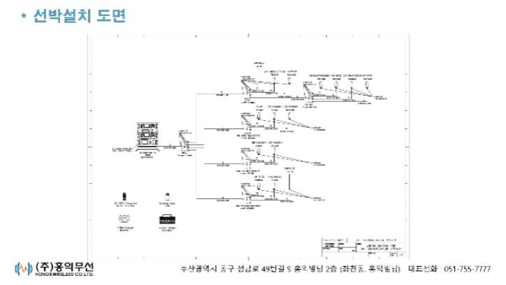 UHF ONBOARD_Page_11.jpg